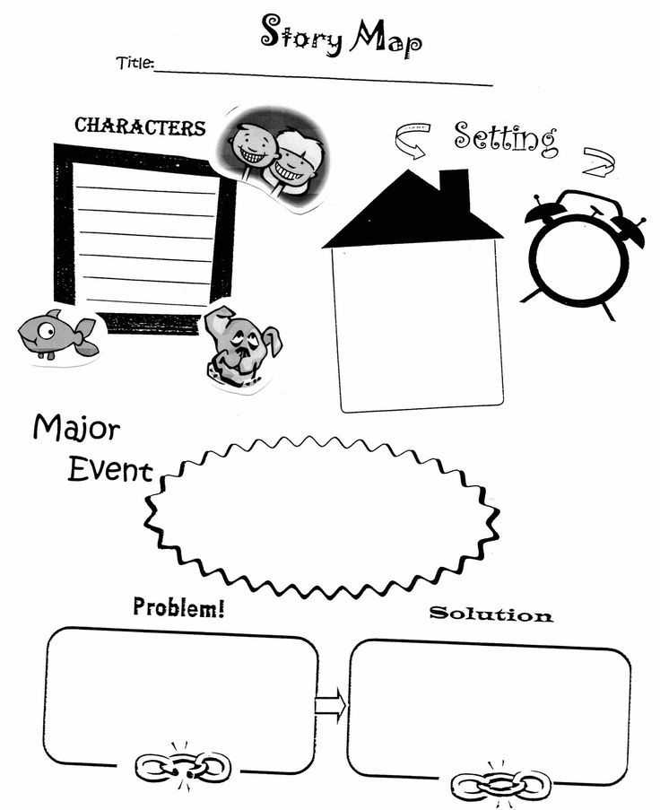 Story Map Worksheet together with Story Map Graphic organizer Templates Pinterest