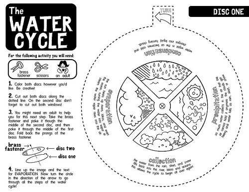 Structure Of the Earth Worksheet as Well as Water Cycle Worksheets B W