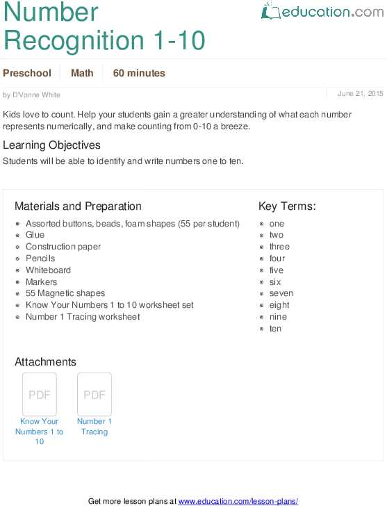 Study Skills Worksheets Middle School Also Learning Resources