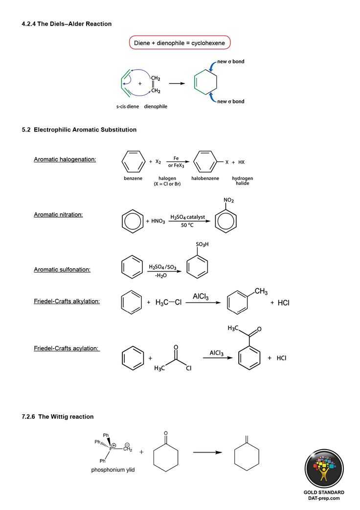 Synthesis Reaction Worksheet and 33 Best orgo Cheat Sheets Tutorials and Reference Material Images