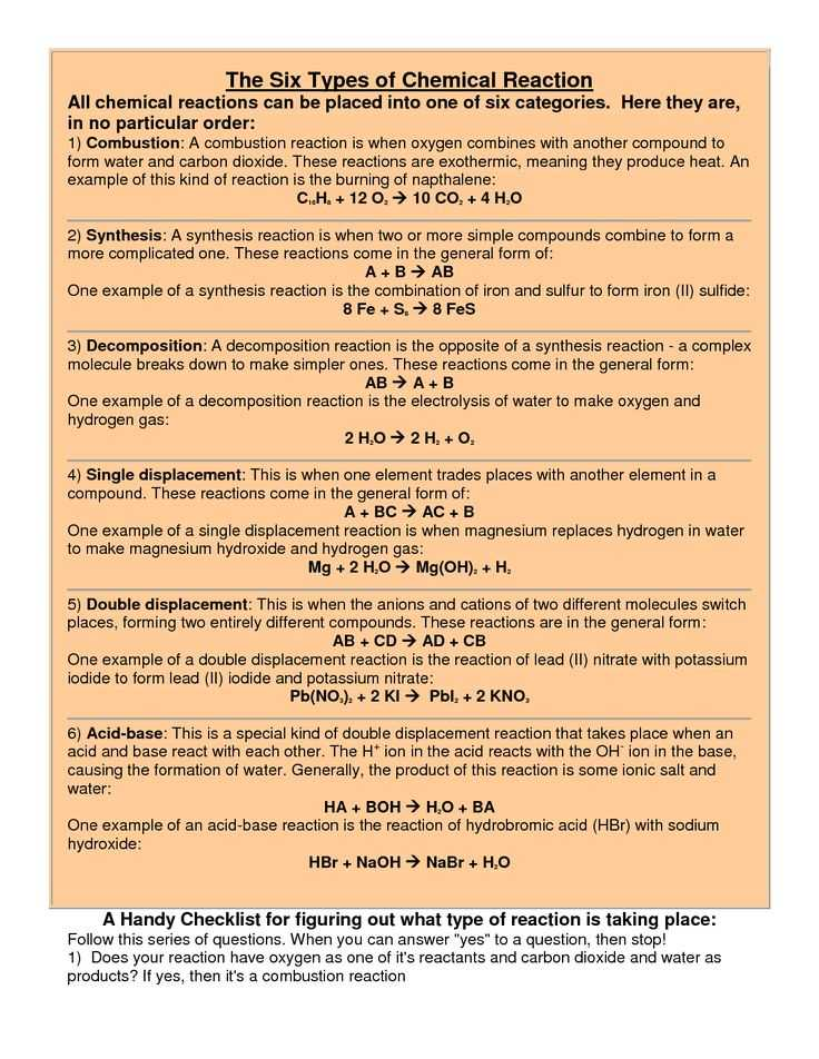 Synthesis Reaction Worksheet or 50 Best Chemical Reactions Images On Pinterest