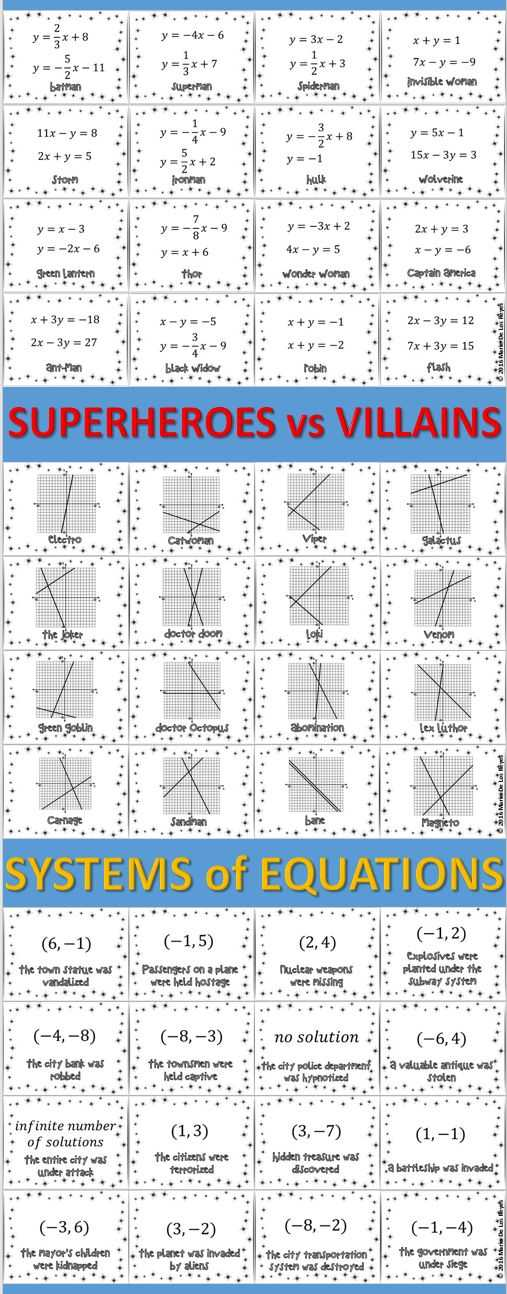 Systems Of Equations Activity Worksheet Also 146 Best Systems Of Equations Images On Pinterest