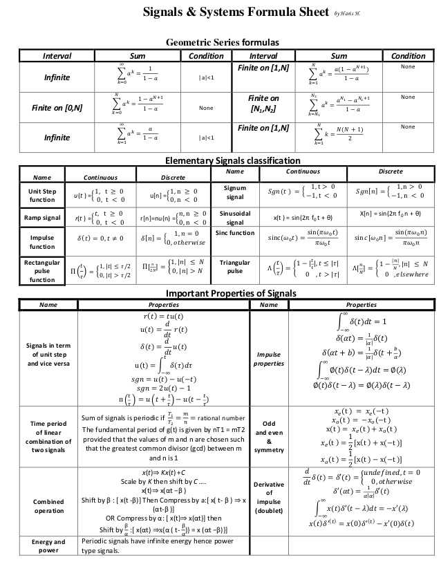 Systems Of Equations Activity Worksheet and Signals and Systems formula Sheet