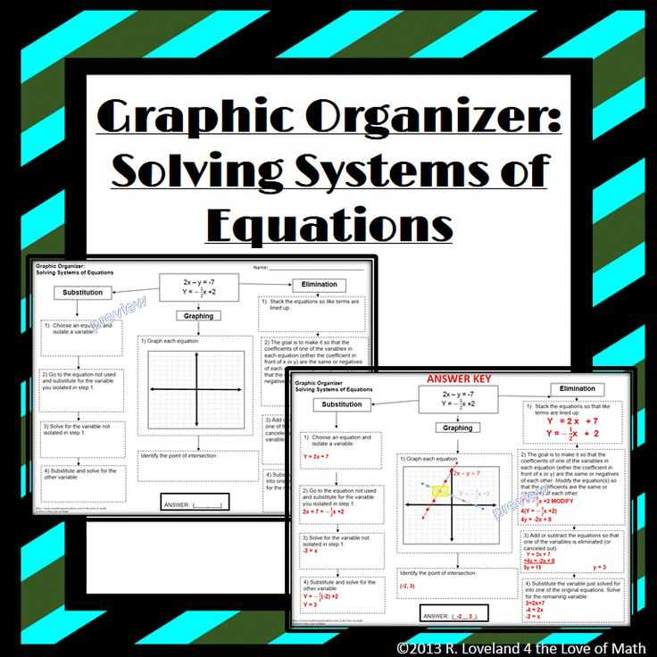 Systems Of Equations Activity Worksheet as Well as 32 Best Systems Of Equations Images On Pinterest
