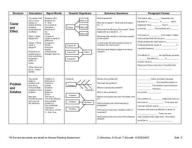 Text Structure Worksheet Answers Along with Text Structure Lessons Tes Teach