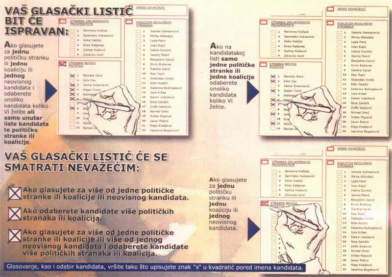 "The Electoral Process Worksheet and Liberia ""steps In the Voting Process"" Poster Unmil —"