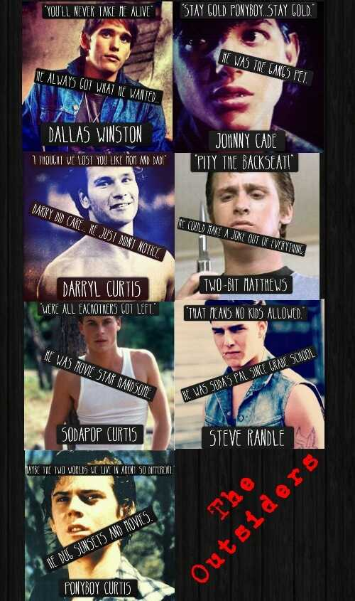 The Outsiders Movie Worksheet and 38 Best the Outsiders Resources Images On Pinterest