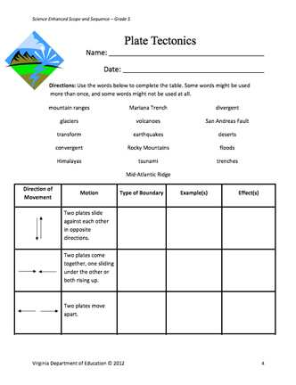The theory Of Plate Tectonics Worksheet and Here S A Lesson Plan and Student Page On Plate Tectonics