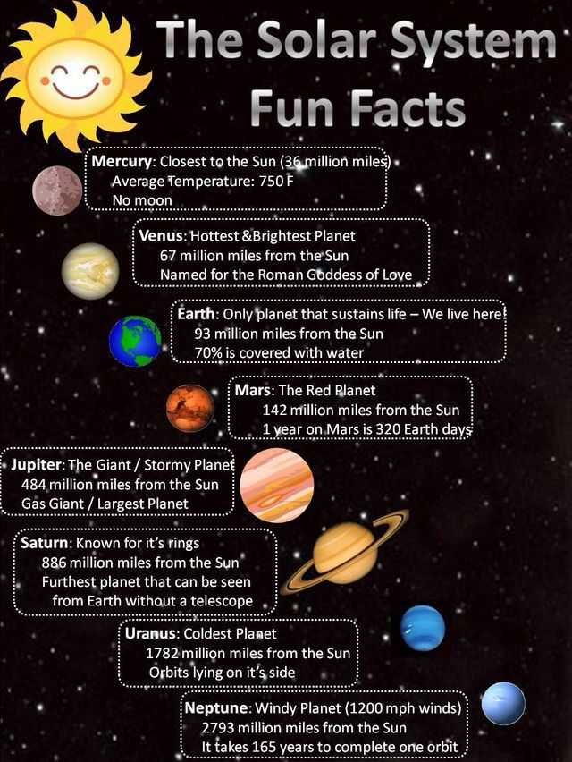 The Universe Mars the Red Planet Worksheet Answers together with the solar System Fun Facts Printable Kids Education
