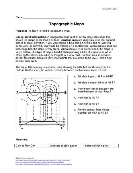 Topographic Map Reading Worksheet Answer Key with Earth Science Worksheets High School Worksheets for All