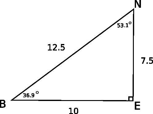 Trigonometry Ratios In Right Triangles Worksheet Along with Trigonometric Functions
