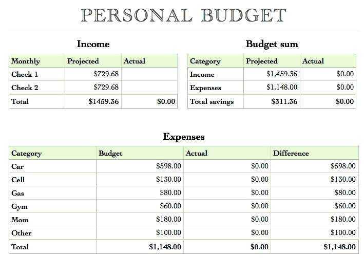 Turbotap Financial Planning Worksheet Also Financial Planning Worksheet Plan Worksheet Personal Financial Goals