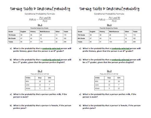 Two Way Frequency Table Worksheet Answers or Worksheets 46 Re Mendations Conditional Probability Worksheet Hd