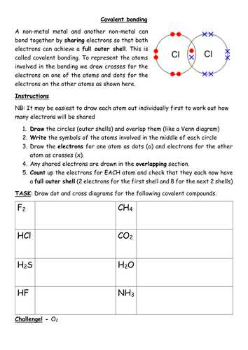 Types Of Bonds Worksheet Answers Also Covalent Bonding Worksheet Including Simple Structures Gcse by