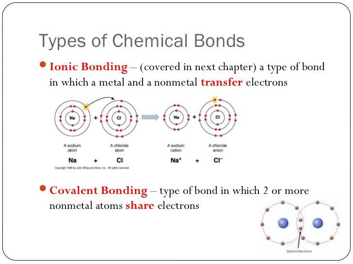 Types Of Bonds Worksheet Answers and Lesson 1 Intro to Chemical Bonding
