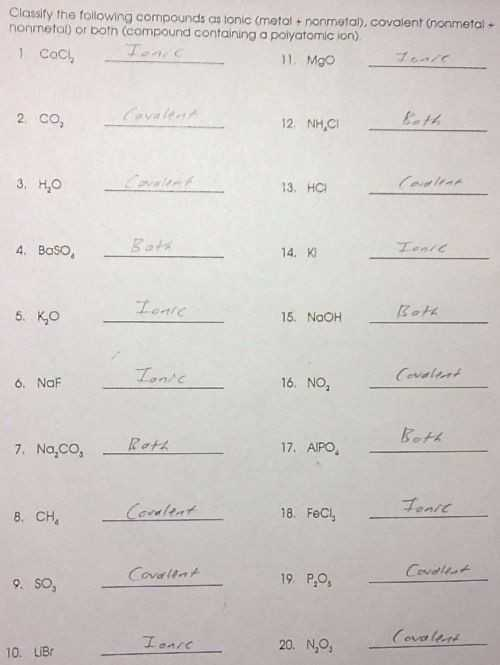 Types Of Bonds Worksheet Answers or 18 New Chemical Bonding Worksheet Answers