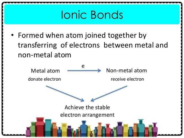 Types Of Bonds Worksheet Answers with 18 New Chemical Bonding Worksheet Answers