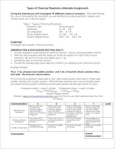 Types Of Reactions Worksheet Answer Key as Well as Chemistry Worksheets Chemistry Worksheets Answer Key Worksheets for