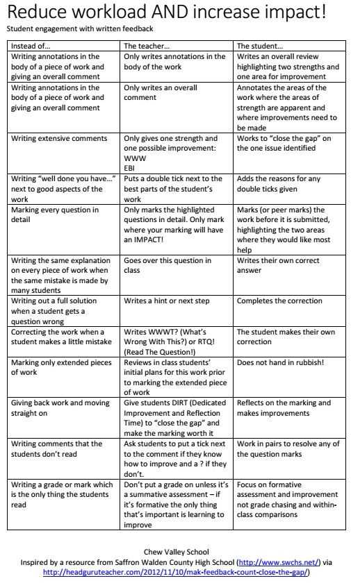 Walden Worksheet Answers and 18 Best Edexcel Revision Images On Pinterest