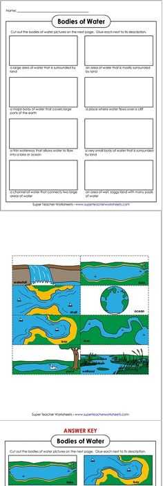 Water Pollution Worksheet as Well as 21 Landforms for Kids Activities and Lesson Plans