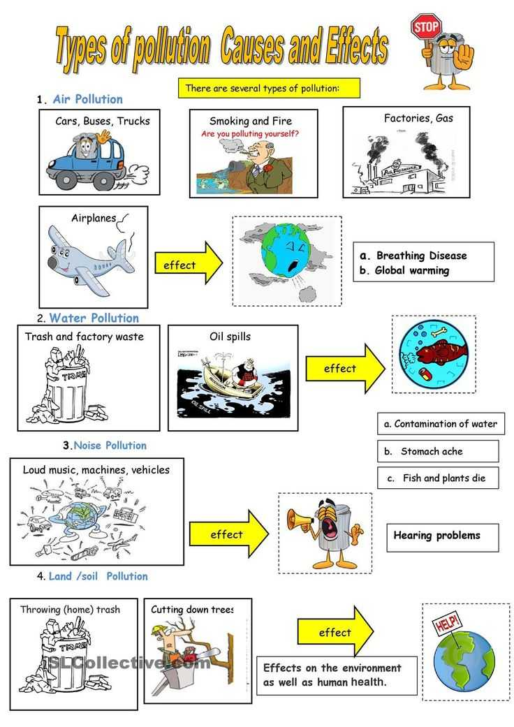 Water Pollution Worksheet as Well as 466 Best EaⓇth Day Projects and Ideas Teaching Ecology Images On