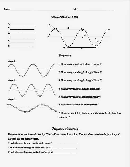 Wavelength Frequency and Energy Worksheet Along with Teaching the Kid Middle School Wave Worksheet