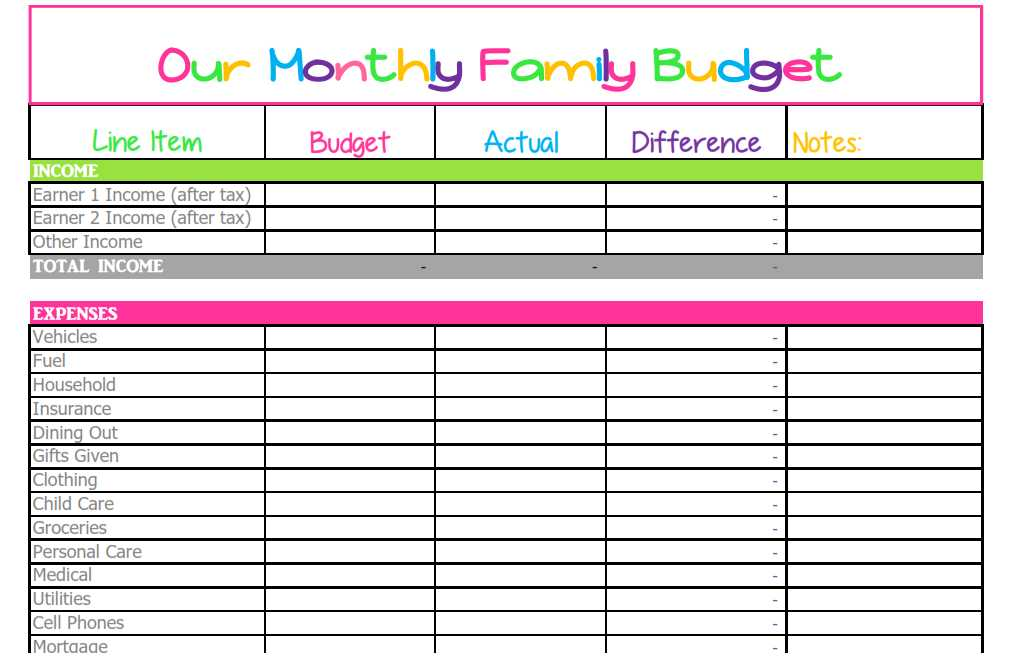 Weekly Budget Worksheet Pdf or Monthly Bills Bud Worksheet Guvecurid