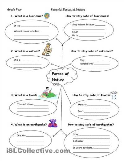 Worksheet 2 Drawing force Diagrams with Grade 5 Structures and forces Worksheet Google Search