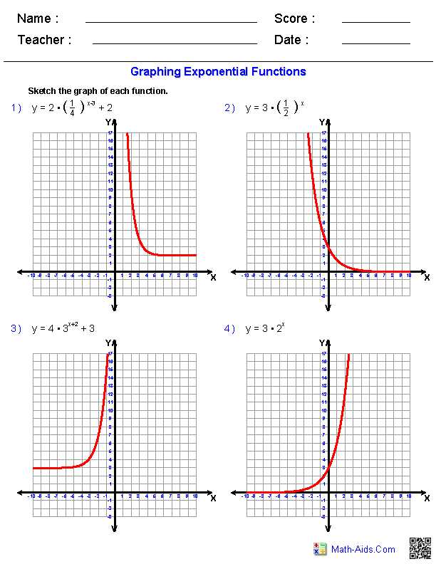 Worksheet Graphing Quadratic Functions A 3 2 Answers Also Exponential Functions and their Graphs Worksheet Answers Worksheets