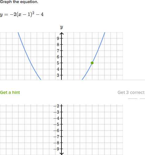 Worksheet Graphing Quadratics From Standard form Answer Key Along with forms & Features Of Quadratic Functions Video