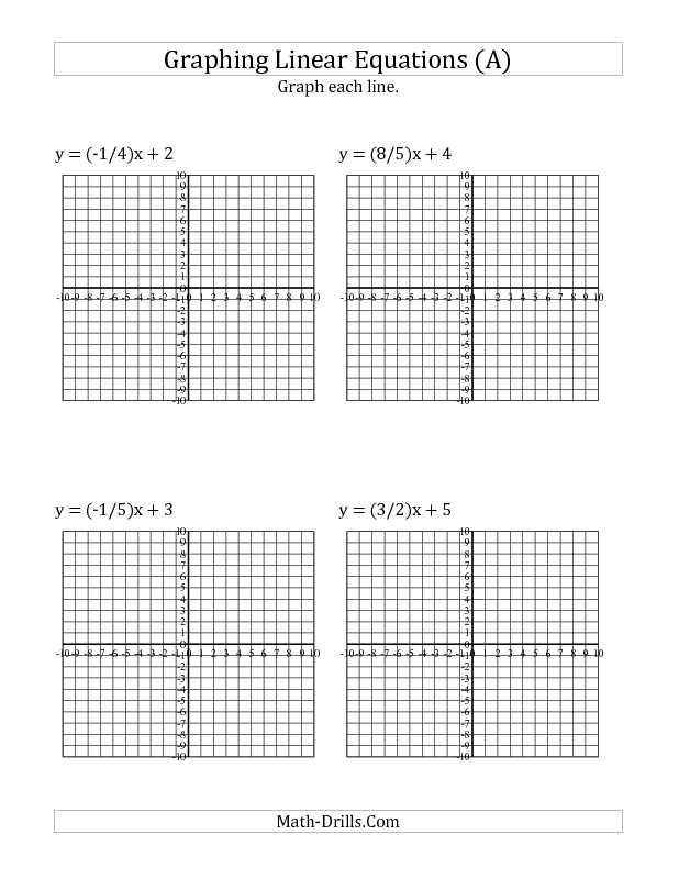Worksheet Graphing Quadratics From Standard form Answer Key with Worksheets 43 New Graphing Quadratic Functions Worksheet Full Hd