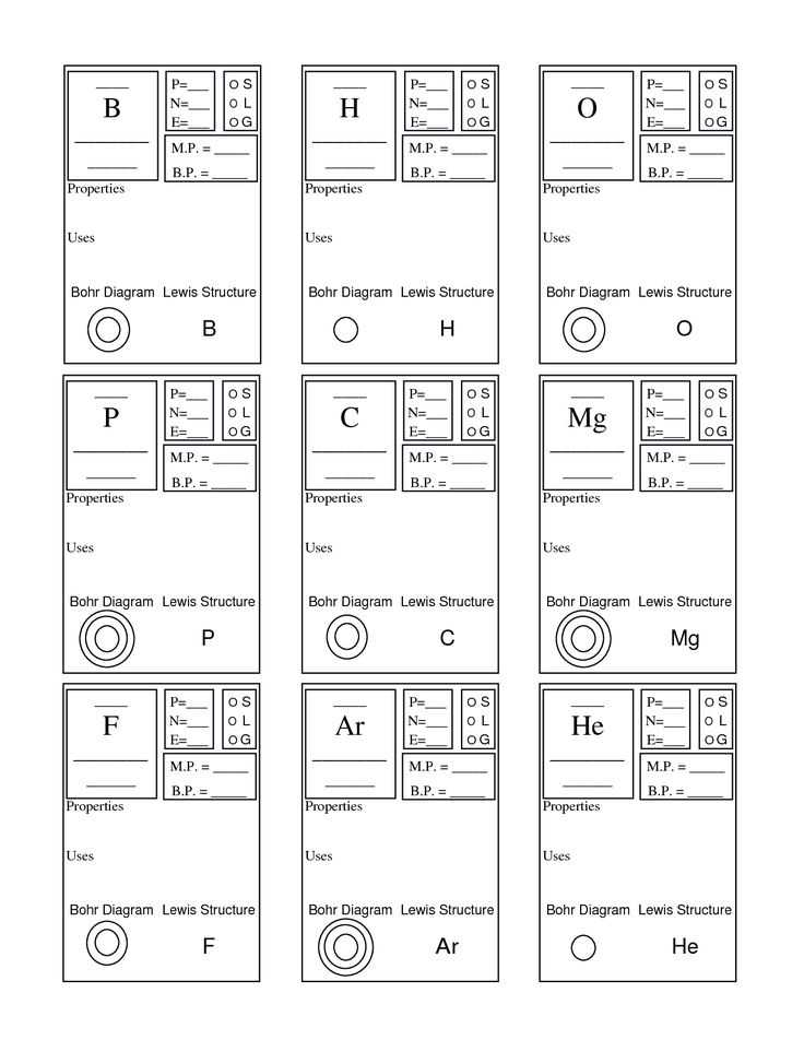 Worksheet Periodic Table Answer Key as Well as Fun Periodic Table Learning with atomidoodles
