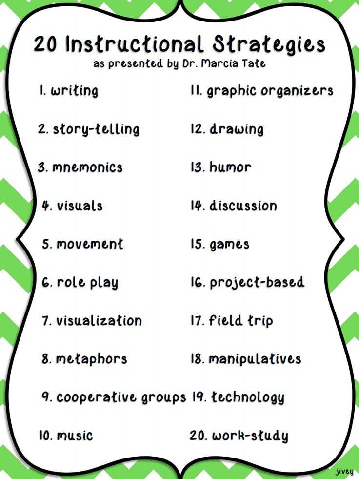 Worksheets Don T Grow Dendrites Pdf as Well as 1082 Best Teaching Images On Pinterest