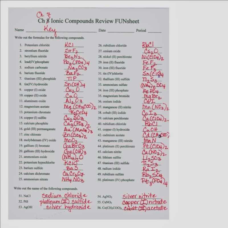 Writing Chemical formulas Worksheet Answer Key or Inspirational Naming Ionic Pounds Worksheet Unique Naming