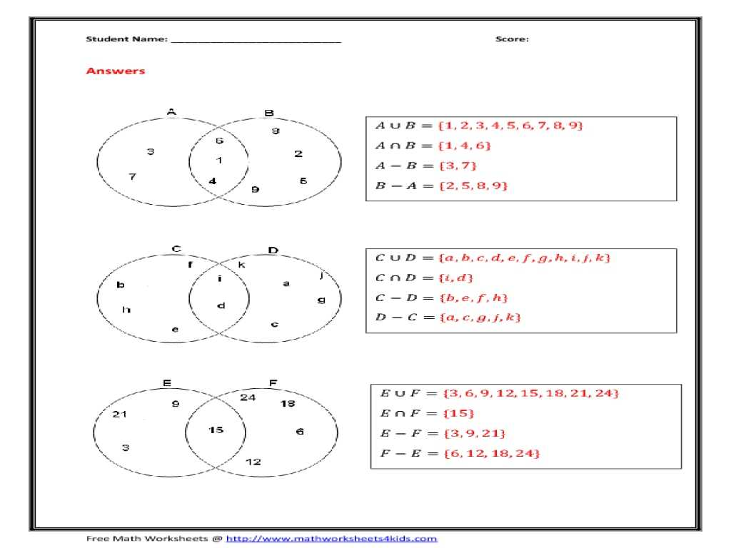 Aa Step 9 Worksheet and 23 Diagram Math Seeking for A Good Plan