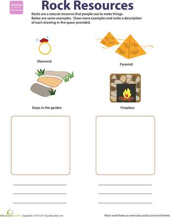 Accompanies soil Conservation Student Worksheet as Well as Natural Resources Rocks