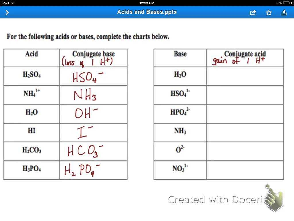 Acids Bases and Salts Worksheet Along with 144 Conjugate Acids and Bases