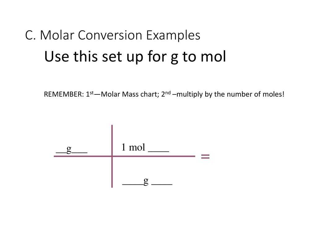 Acids Bases and Salts Worksheet Also Molar Conversions P8085 Ppt