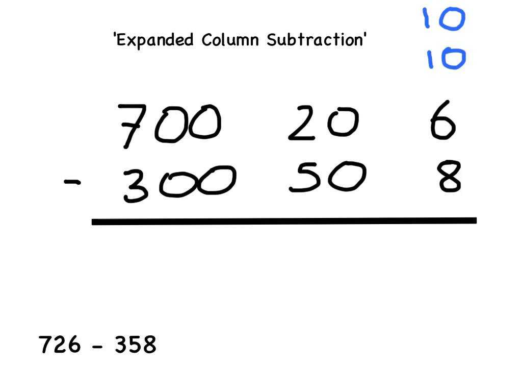 Adding and Subtracting Equations Worksheet together with Kindergarten Y4 How to Subtract Using Expanded Column Subtra