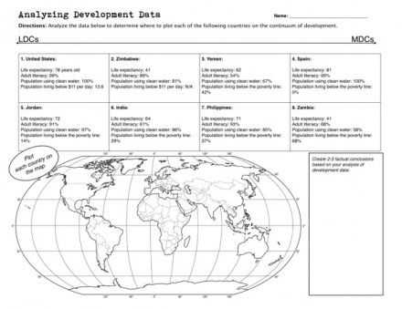 Ap Human Geography Worksheet Answers Along with 1916 Best Ap Human Geography Images On Pinterest