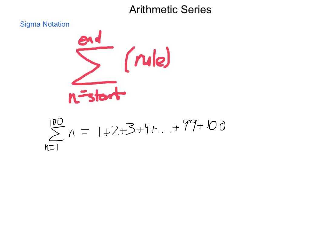 Arithmetic Sequences as Linear Functions Worksheet or Algebra2 94 Arithmetic Series