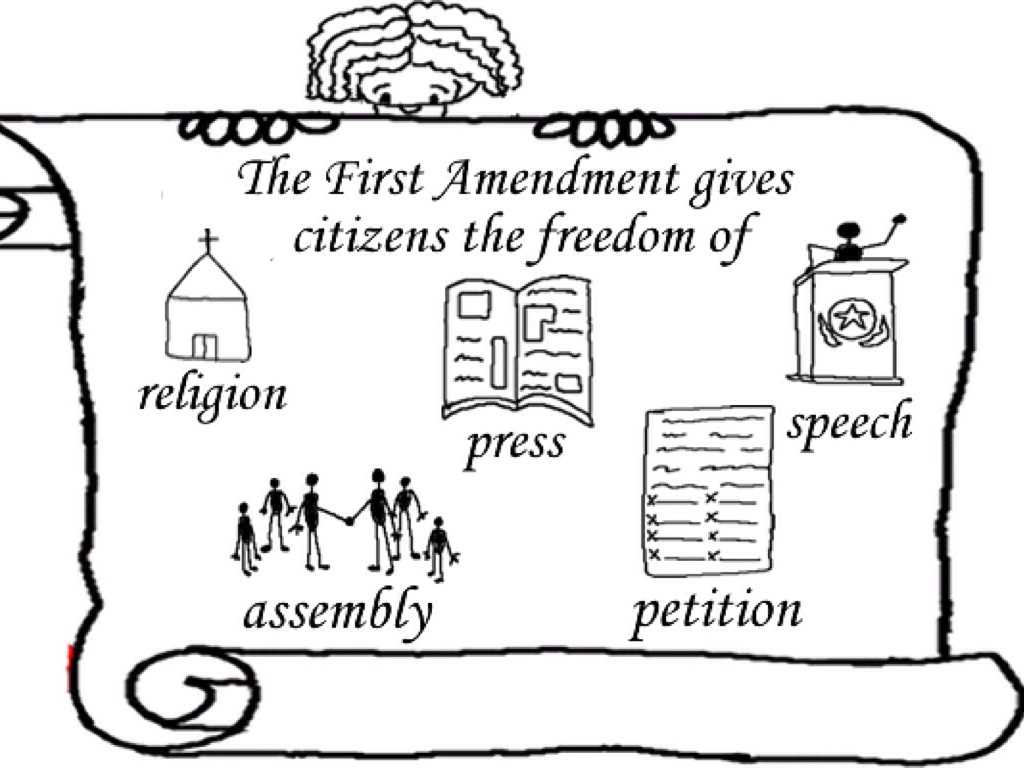 Bill Of Rights Worksheet High School and social Stu S Chapter 8910 by Fanny Causeret