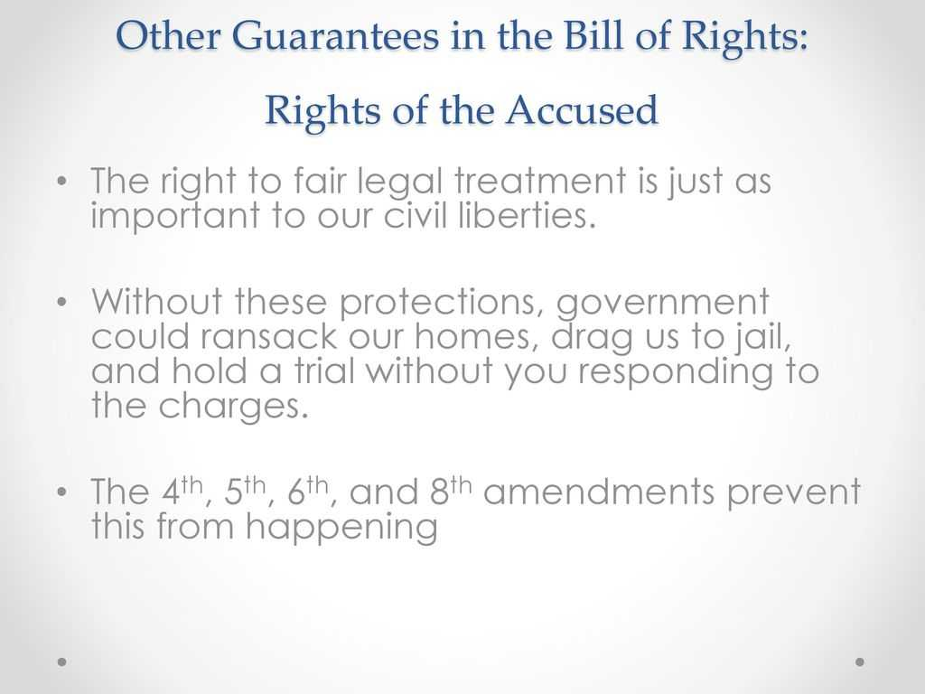 Bill Of Rights Worksheet High School or Amendments to the Constitution Ppt