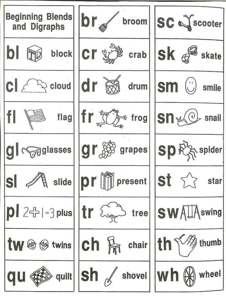 Blends and Digraphs Worksheets and 31 Best Teaching Ela Blends Images On Pinterest