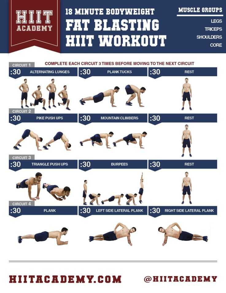 Body Beast Cardio Worksheet with 46 Best Hiit Workouts for Men Images On Pinterest