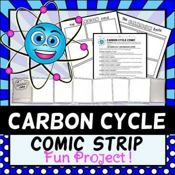 Carbon Cycle Worksheet or Carbon Cycle Ic Strip Project