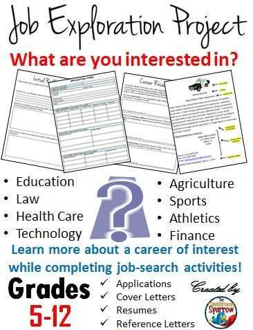 Career Interest Worksheet and 182 Best Career Education Images On Pinterest