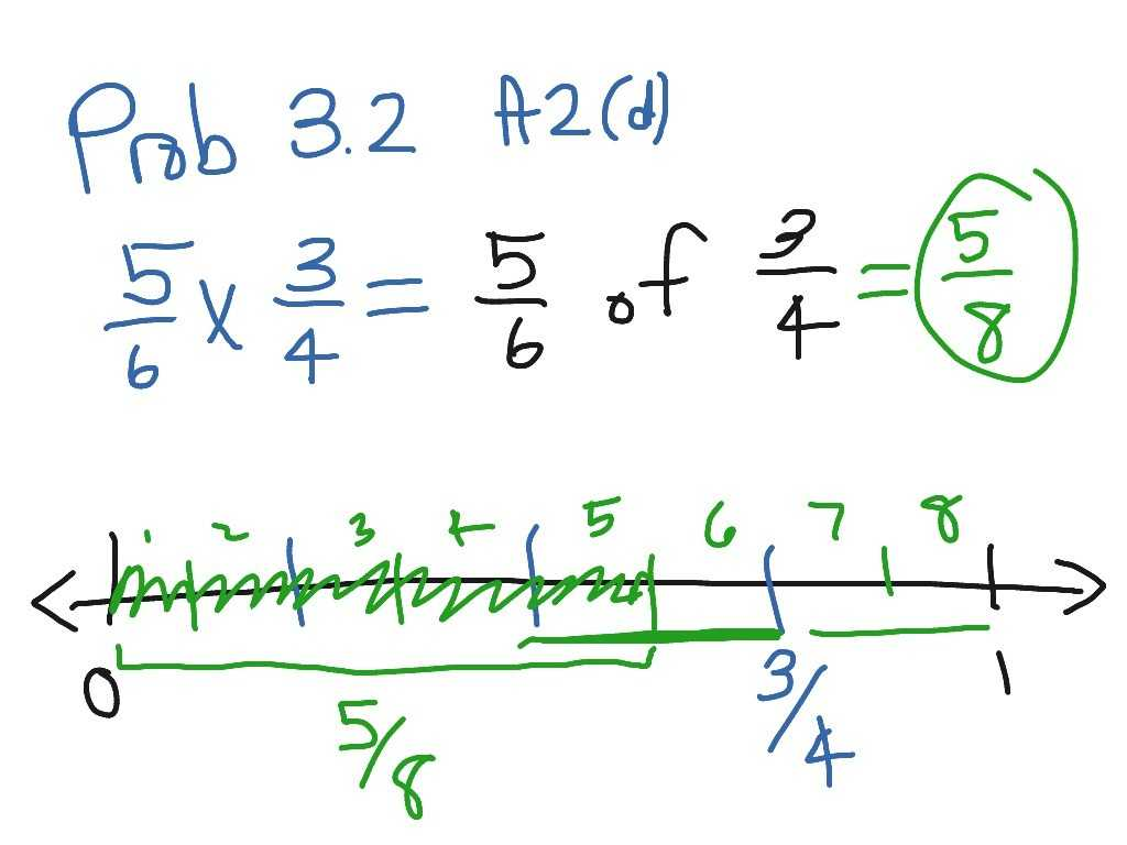 Cell Structure and Function Worksheet Answers together with Dorable Placing Fractions A Number Line Worksheet Motif