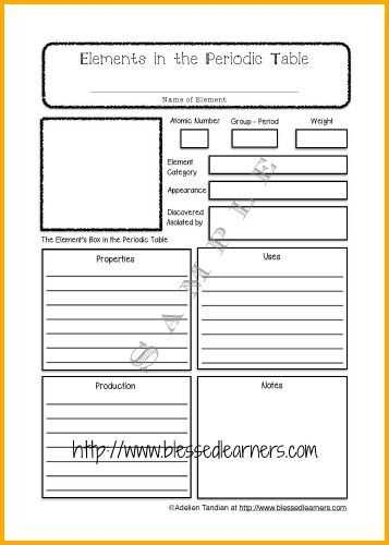 Chemistry Of Life Worksheet or Chemistry for the Primary Learners the Periodic Table Of Elements