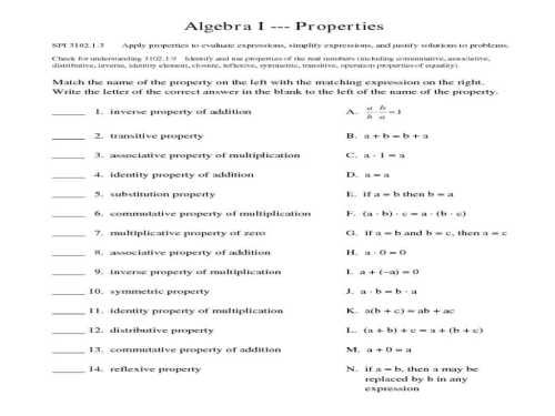 small resolution of Identity Property Worksheets   Printable Worksheets and Activities for  Teachers